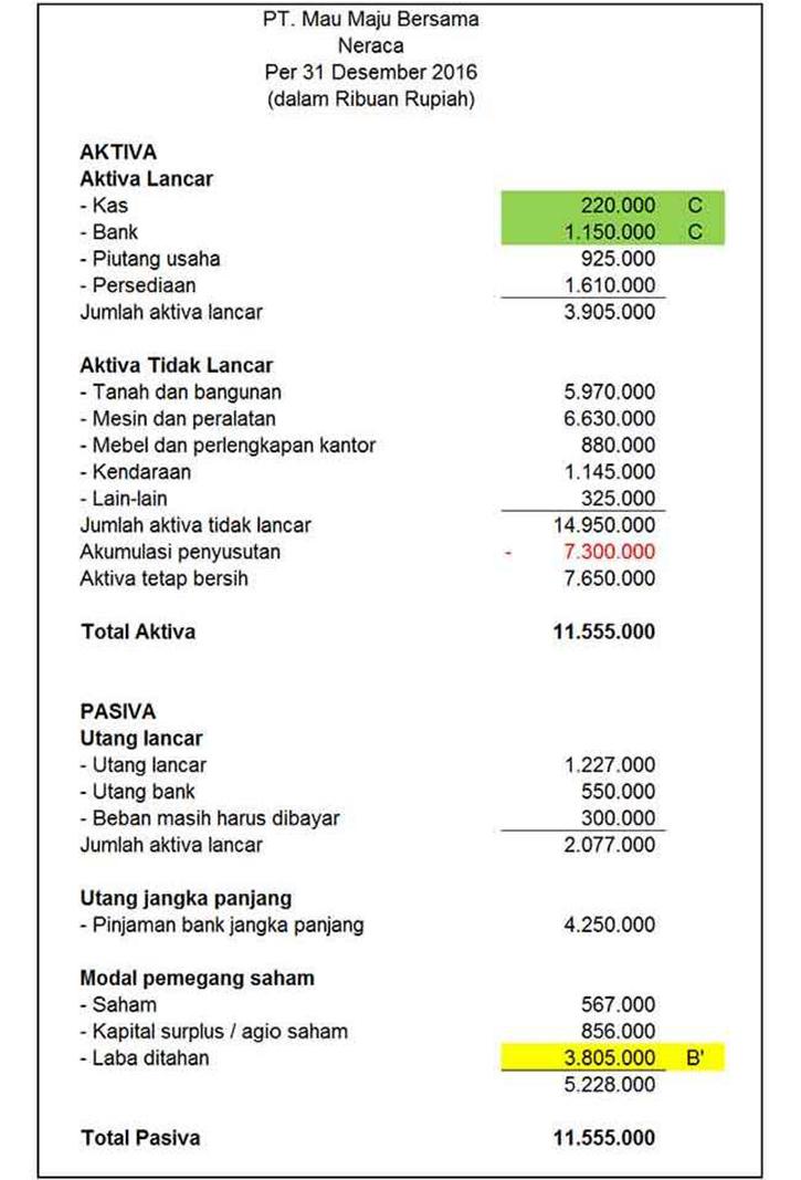 Laporan-keuangan- perusahaan