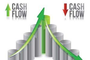 Pengaruh Negatif pada Cashflow Anda