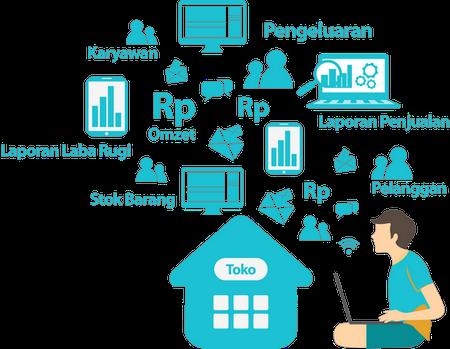 Tahukah Kamu, Apa Itu Laporan Keuangan Perusahaan? | PAKAR