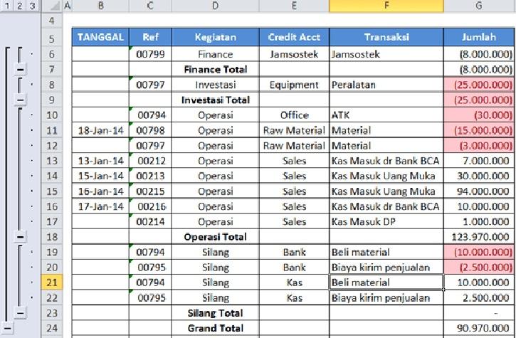 Contoh Format Laporan Keuangan Bulanan Excel Ilmusosial Id